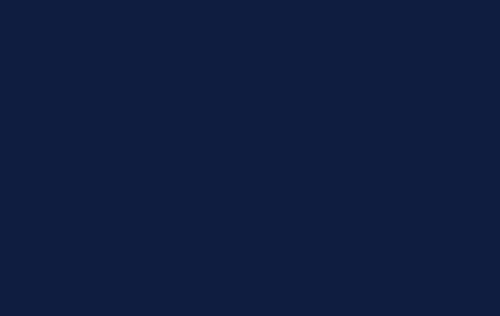 The Genau Group